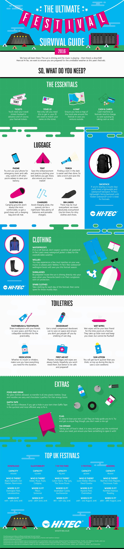 Hi-Tec – The Ultimate Festival Guide