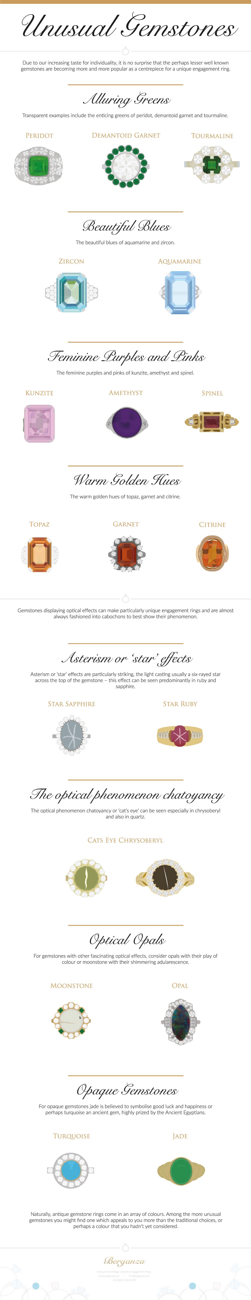 Berganza – Unusual Gemstones