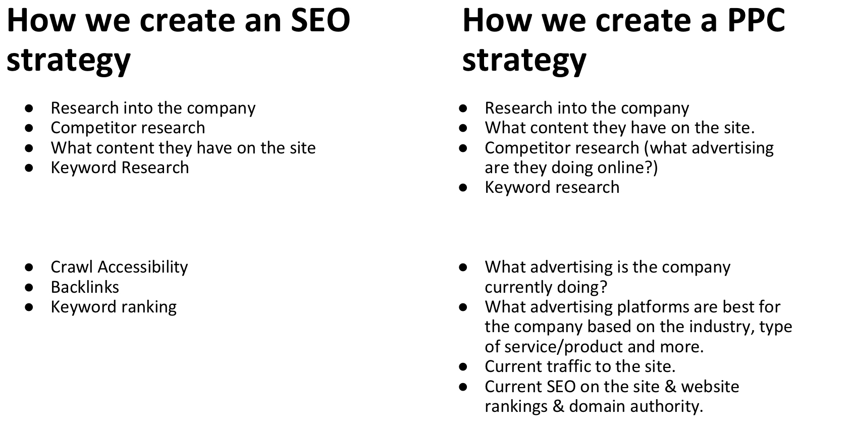 similarities between seo and ppc strategies
