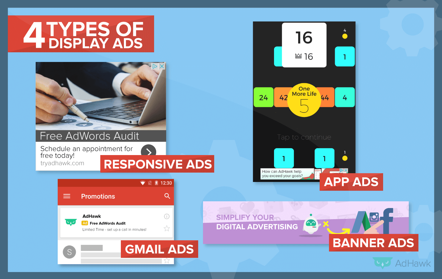 Display Ad Example